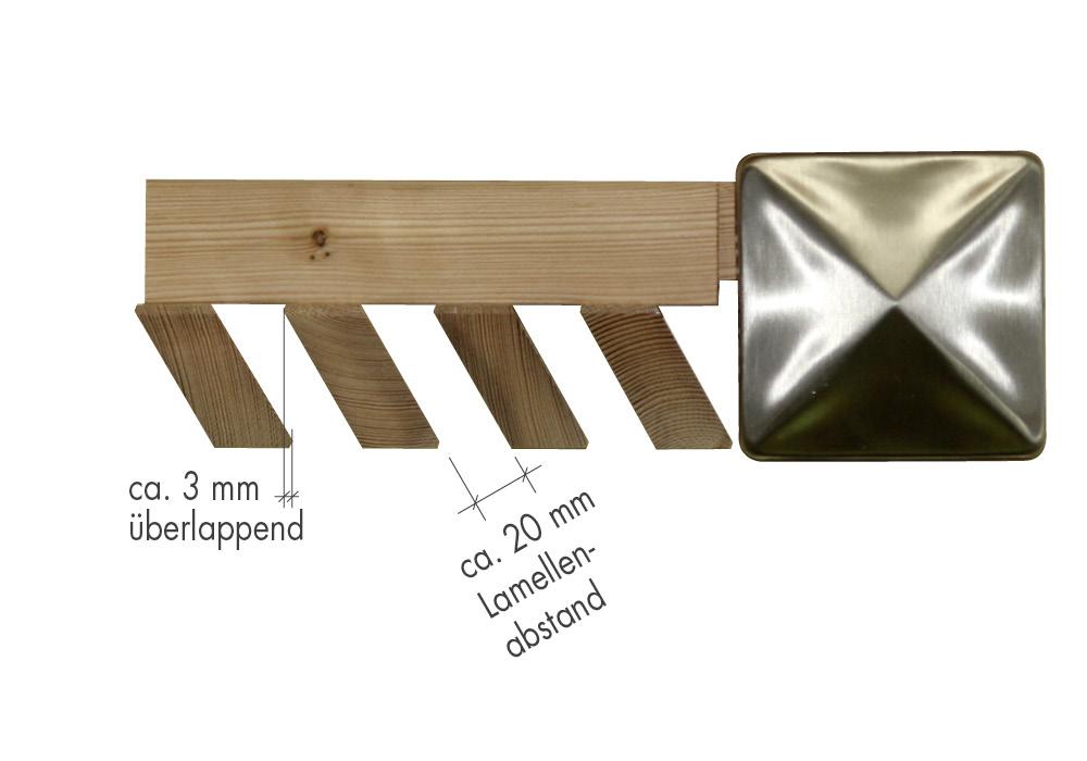 Sichtschutz Holz Lamellenzaun ~ Sichtschutzzaun Lamellenzaun